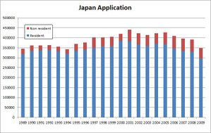 Japan_application