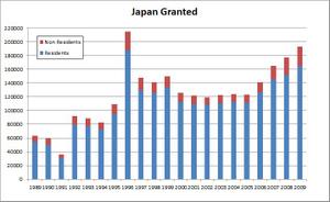 Japan_granted