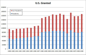 Us_granted